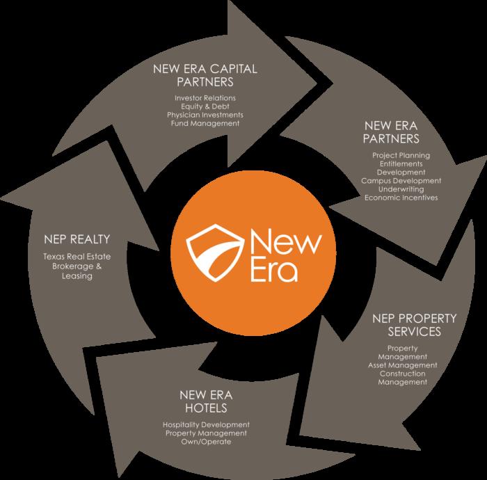 NE-Platform-Graphic-2019